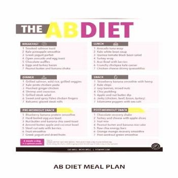 Hungry Weight Loss Plan Exercise