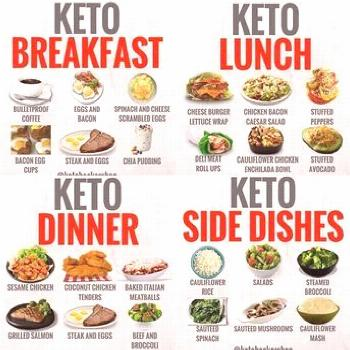Looking to maximize your ketosis? Check out this guide now.Ketogenic Diet: What is it? The ketogeni
